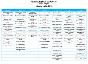 team-list-evima-cup-2015